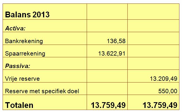 jaarrek_balans-2013